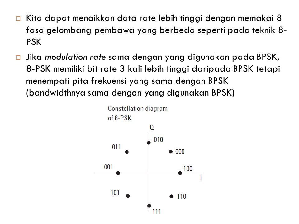 Kita dapat menaikkan data rate lebih tinggi dengan memakai 8 fasa gelombang pembawa yang berbeda seperti pada teknik 8- PSK