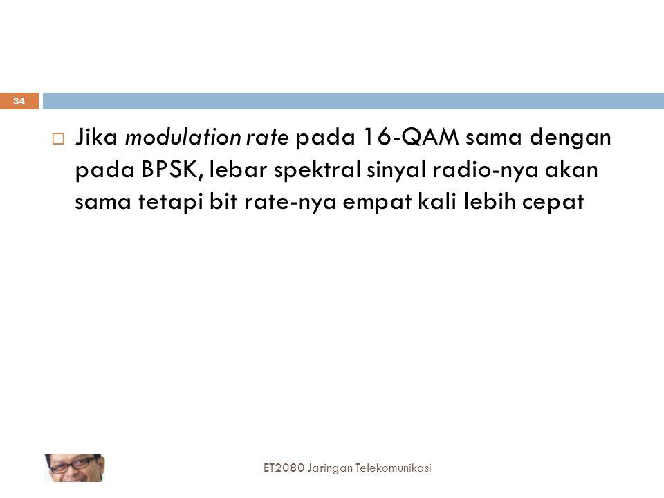 Jika modulation rate pada 16-QAM sama dengan pada BPSK, lebar spektral sinyal radio-nya akan sama tetapi bit rate-nya empat kali lebih cepat