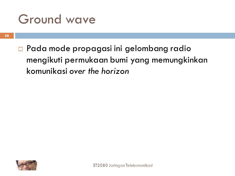Ground wave Pada mode propagasi ini gelombang radio mengikuti permukaan bumi yang memungkinkan komunikasi over the horizon.