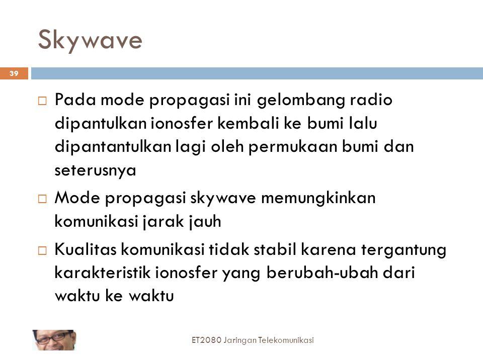 Skywave Pada mode propagasi ini gelombang radio dipantulkan ionosfer kembali ke bumi lalu dipantantulkan lagi oleh permukaan bumi dan seterusnya.