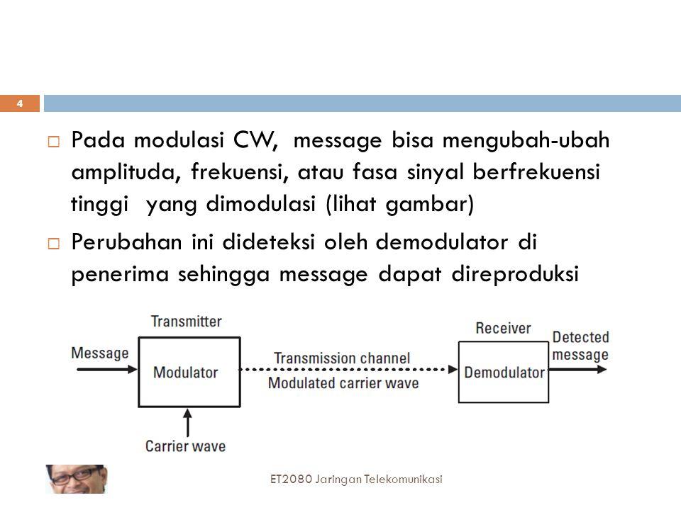 Pada modulasi CW, message bisa mengubah-ubah amplituda, frekuensi, atau fasa sinyal berfrekuensi tinggi yang dimodulasi (lihat gambar)