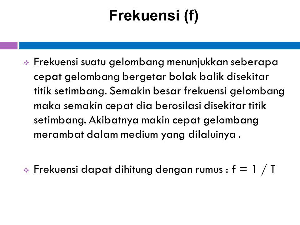 Frekuensi (f)