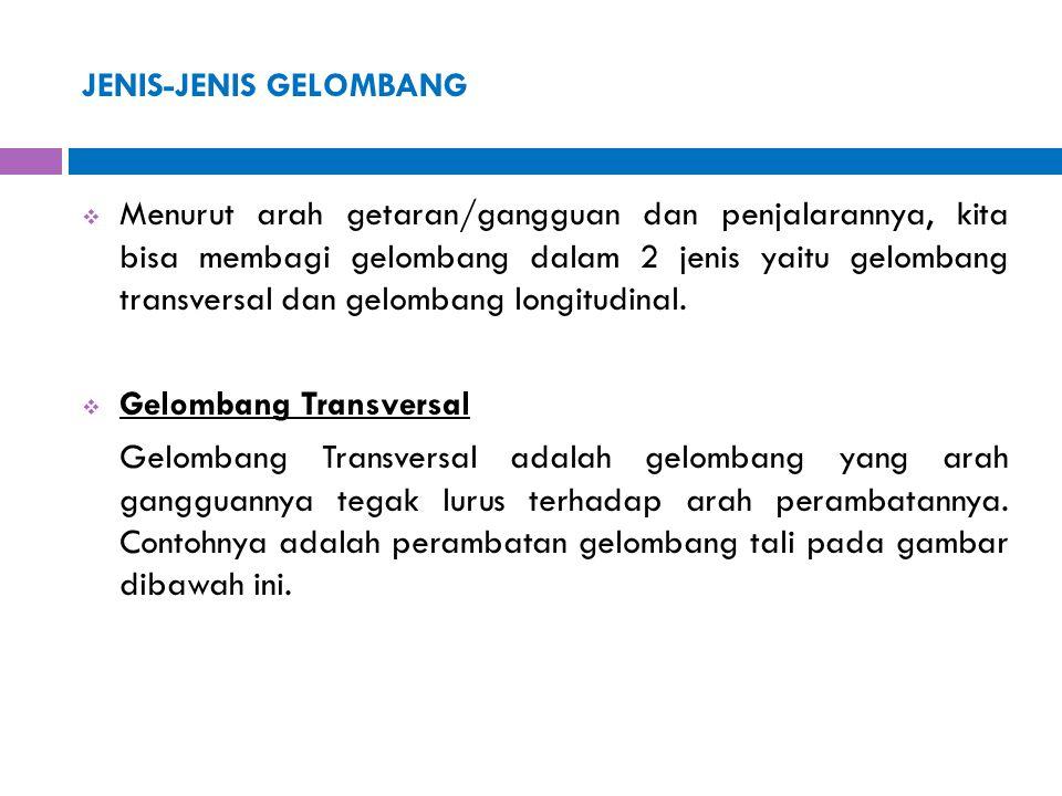 JENIS-JENIS GELOMBANG