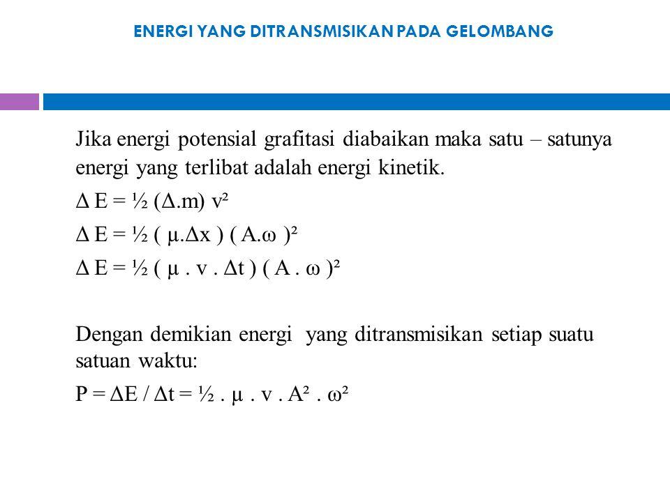 ENERGI YANG DITRANSMISIKAN PADA GELOMBANG