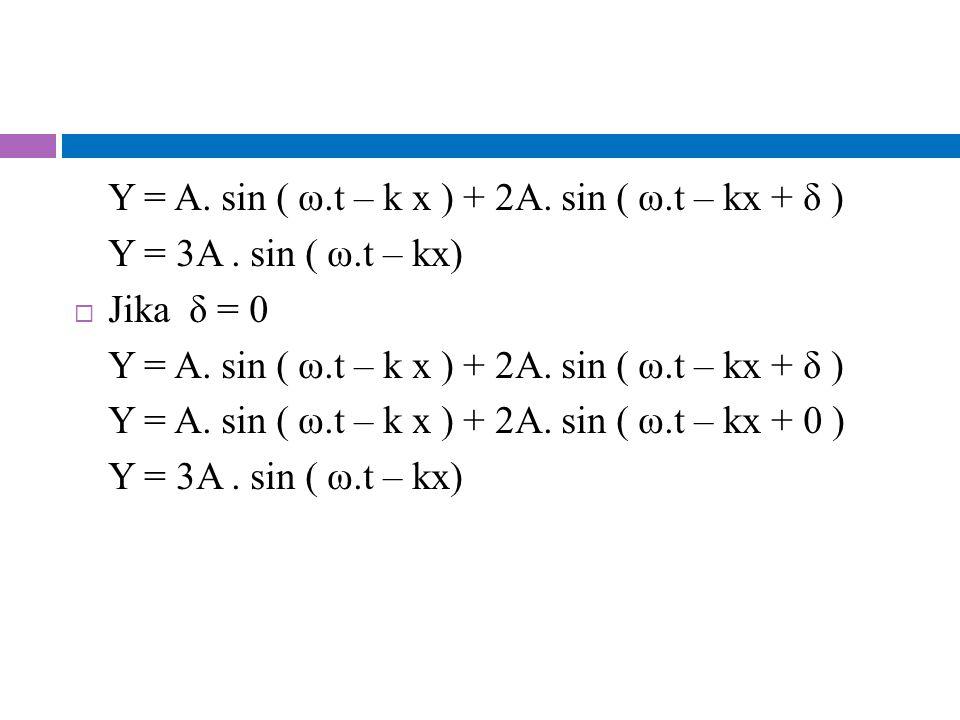 Y = A. sin ( ω.t – k x ) + 2A. sin ( ω.t – kx + δ )