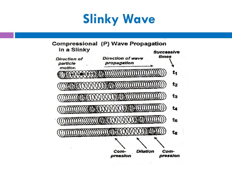 Slinky Wave