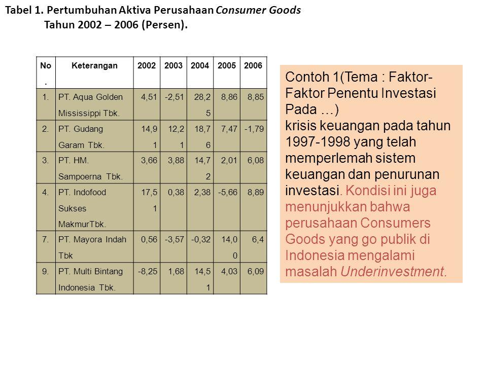 Contoh 1(Tema : Faktor-Faktor Penentu Investasi Pada …)
