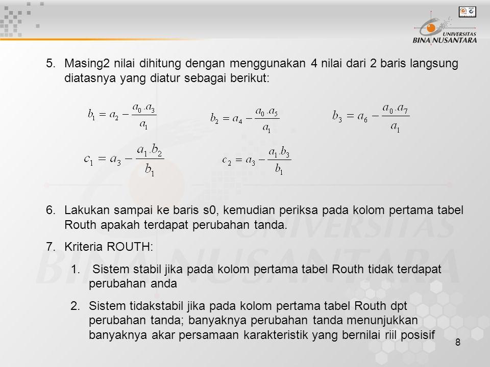 Masing2 nilai dihitung dengan menggunakan 4 nilai dari 2 baris langsung diatasnya yang diatur sebagai berikut: