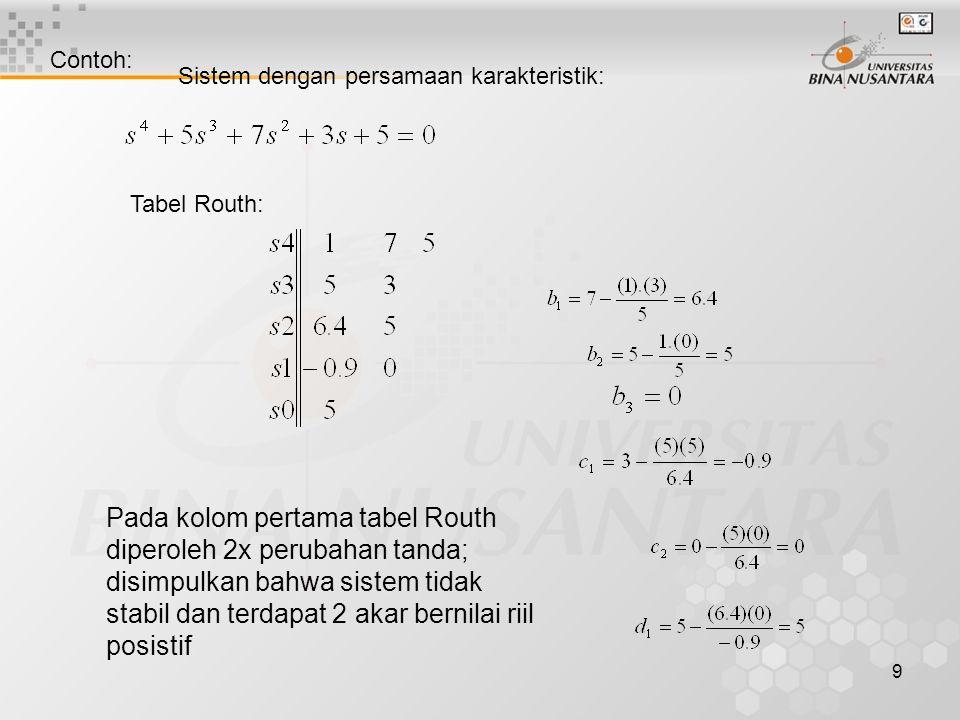 Contoh: Sistem dengan persamaan karakteristik: Tabel Routh: