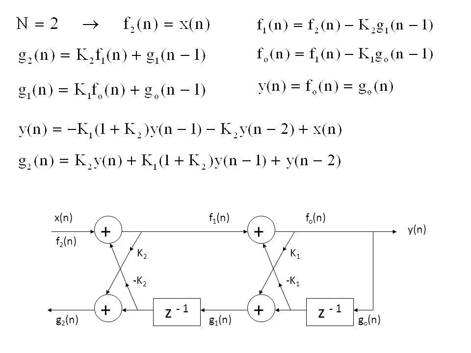 go(n) z - 1 + K1 fo(n) -K1 y(n) g1(n) f1(n) K2 -K2 g2(n) x(n) f2(n)