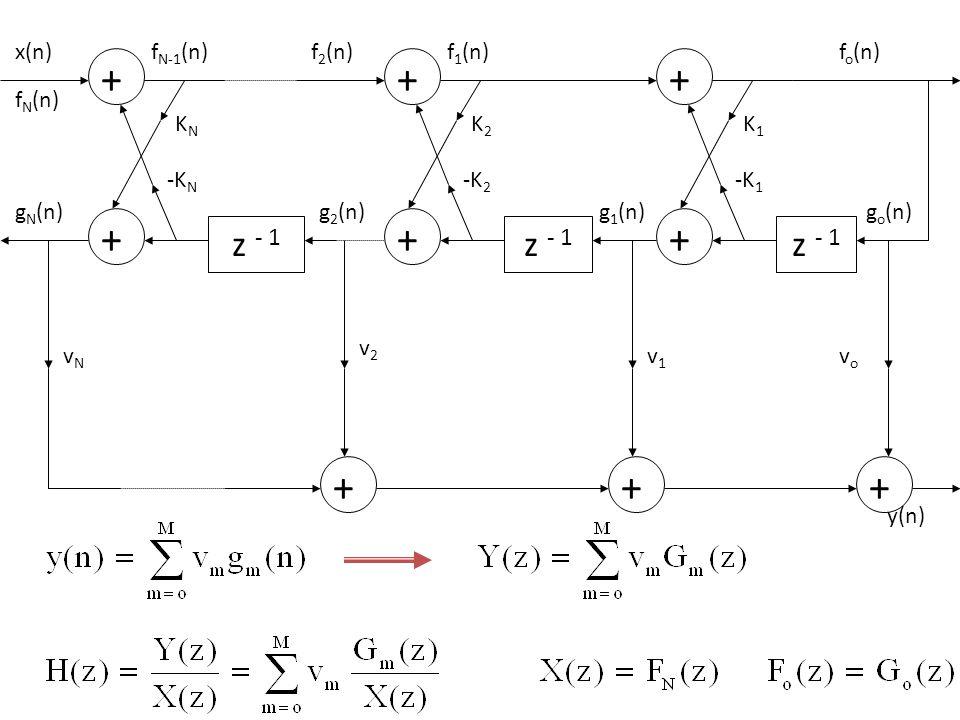 z - 1 + x(n) gN(n) KN fN(n) fN-1(n) -KN g2(n) K2 f2(n) f1(n) -K2 g1(n)