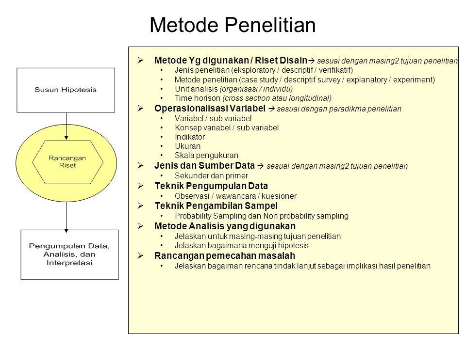 Metode Penelitian Metode Yg digunakan / Riset Disain sesuai dengan masing2 tujuan penelitian.
