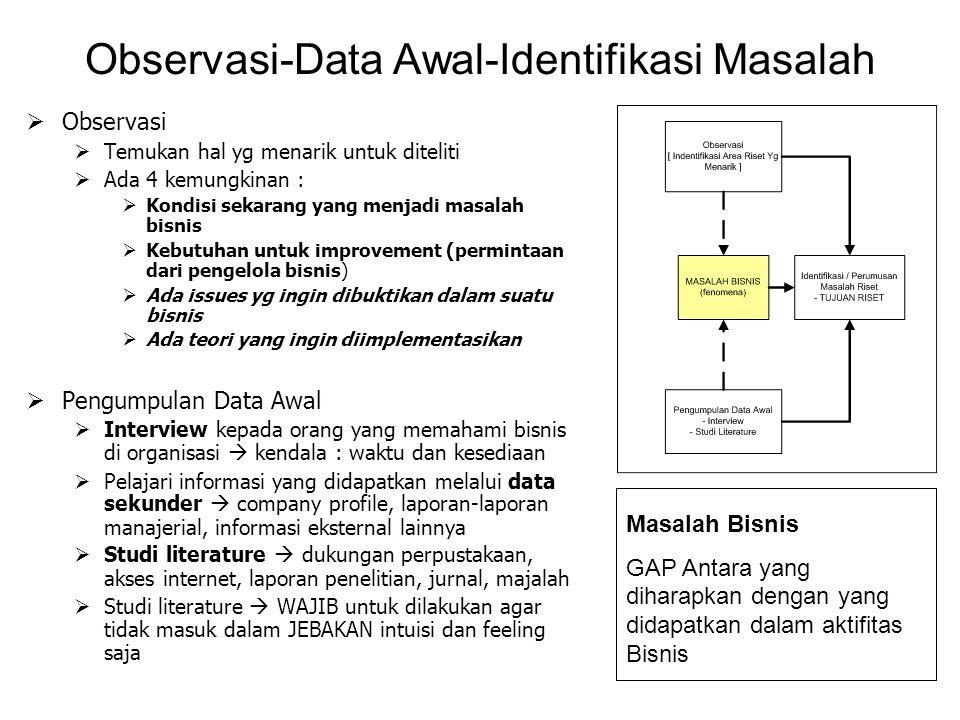 Observasi-Data Awal-Identifikasi Masalah