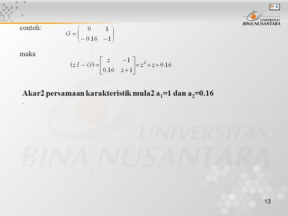 Akar2 persamaan karakteristik mula2 a1=1 dan a2=0.16
