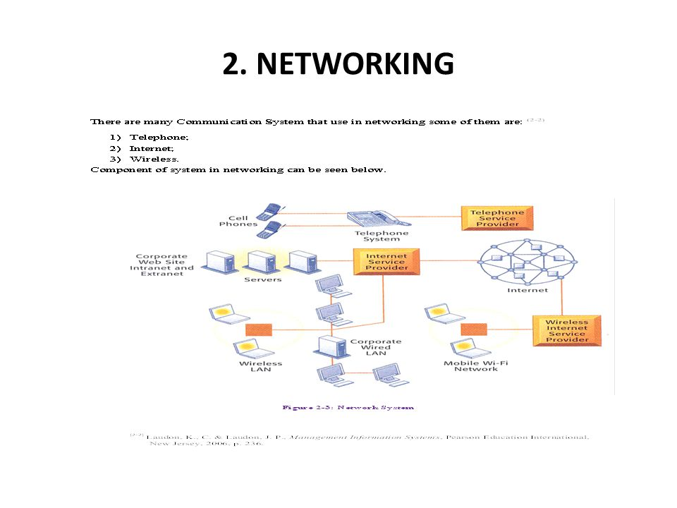 2. NETWORKING