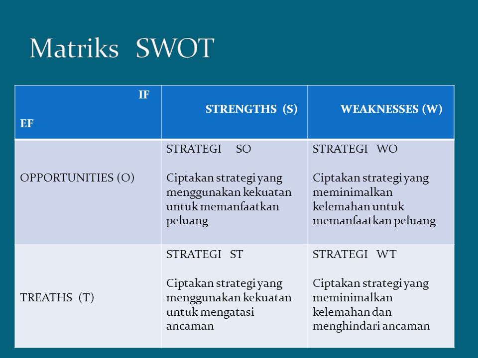 Matriks SWOT IF EF STRENGTHS (S) WEAKNESSES (W) OPPORTUNITIES (O)