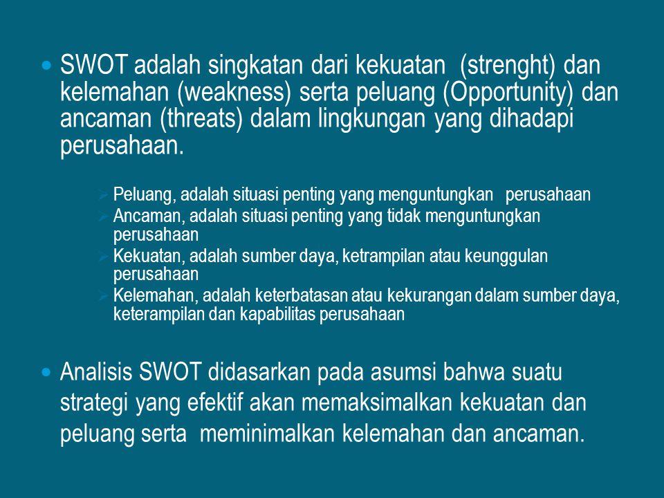 SWOT adalah singkatan dari kekuatan (strenght) dan kelemahan (weakness) serta peluang (Opportunity) dan ancaman (threats) dalam lingkungan yang dihadapi perusahaan.
