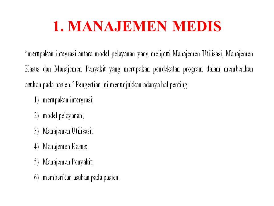 1. MANAJEMEN MEDIS