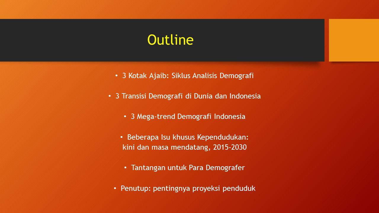 Outline 3 Kotak Ajaib: Siklus Analisis Demografi