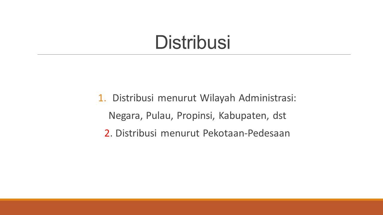 Distribusi Distribusi menurut Wilayah Administrasi: