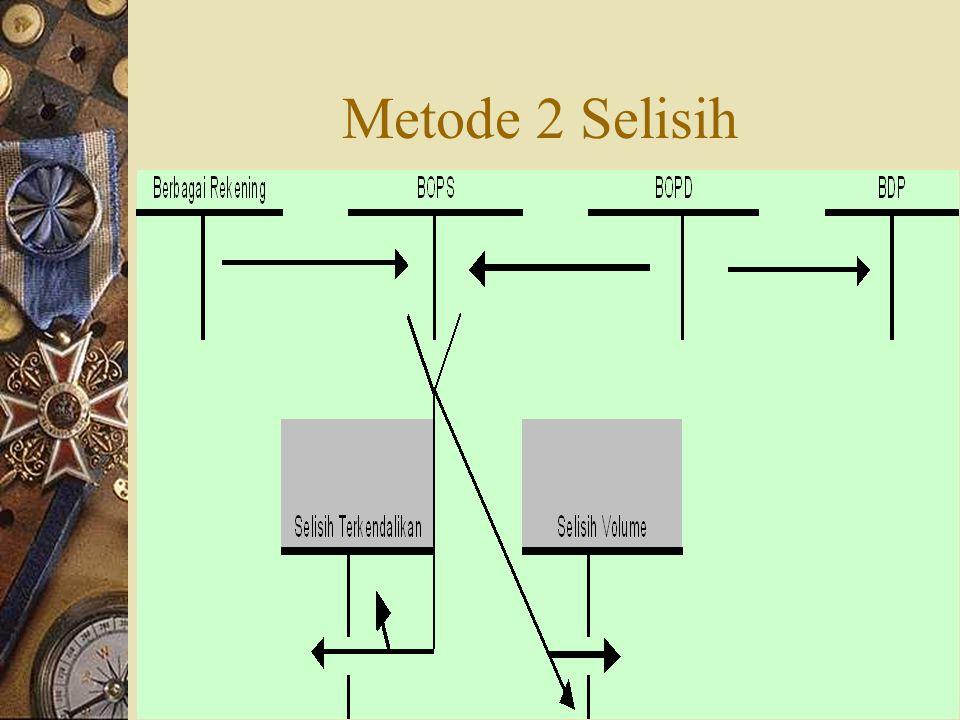 Metode 2 Selisih