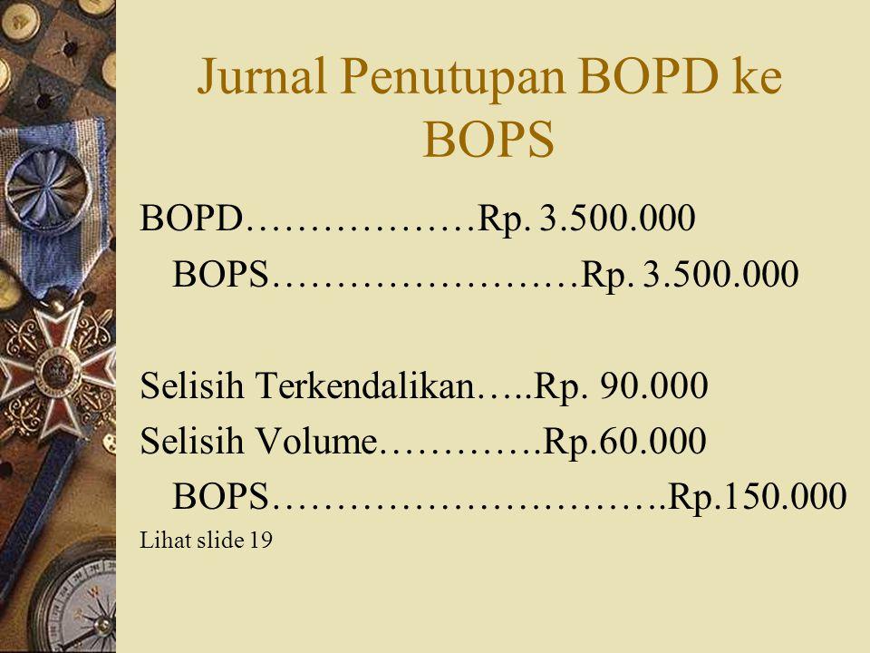 Jurnal Penutupan BOPD ke BOPS