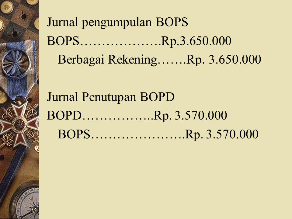 Jurnal pengumpulan BOPS