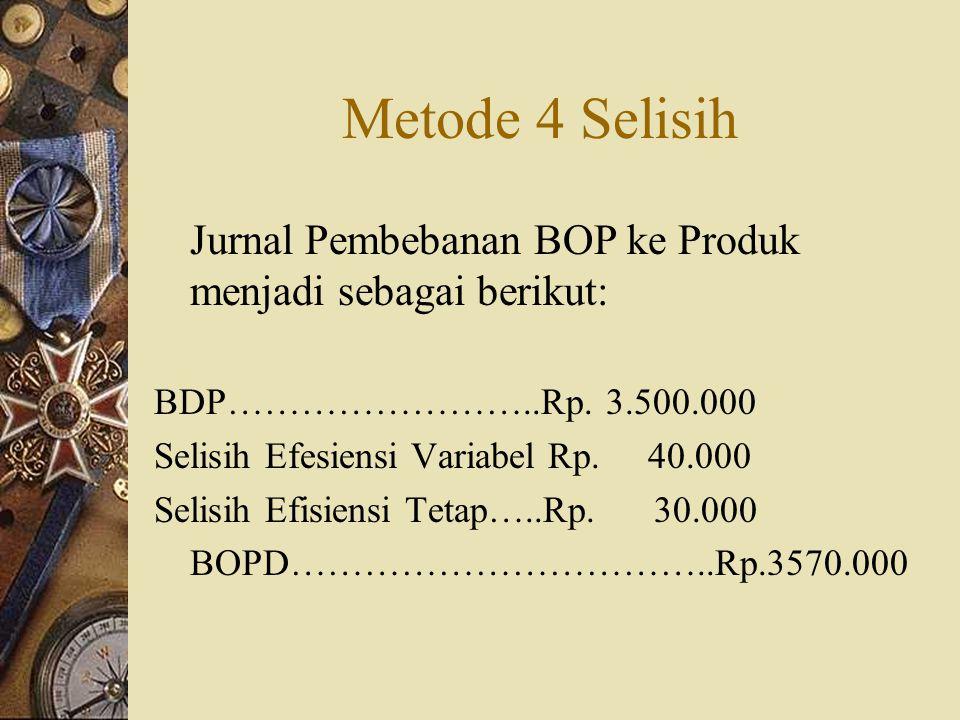 Metode 4 Selisih Jurnal Pembebanan BOP ke Produk menjadi sebagai berikut: BDP……………………..Rp. 3.500.000.