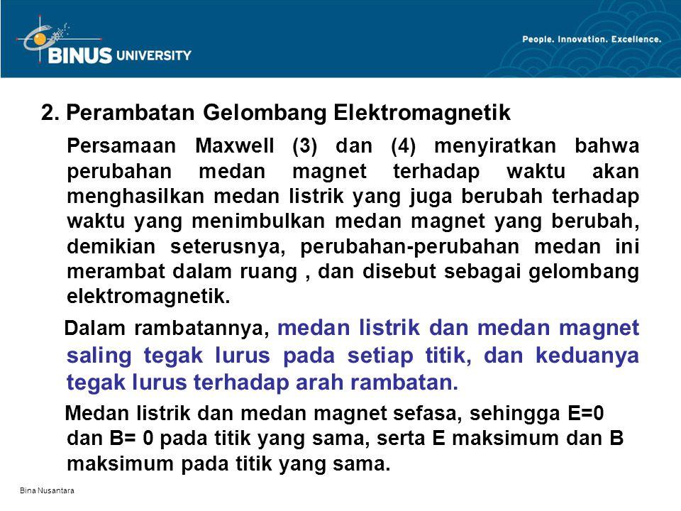 2. Perambatan Gelombang Elektromagnetik
