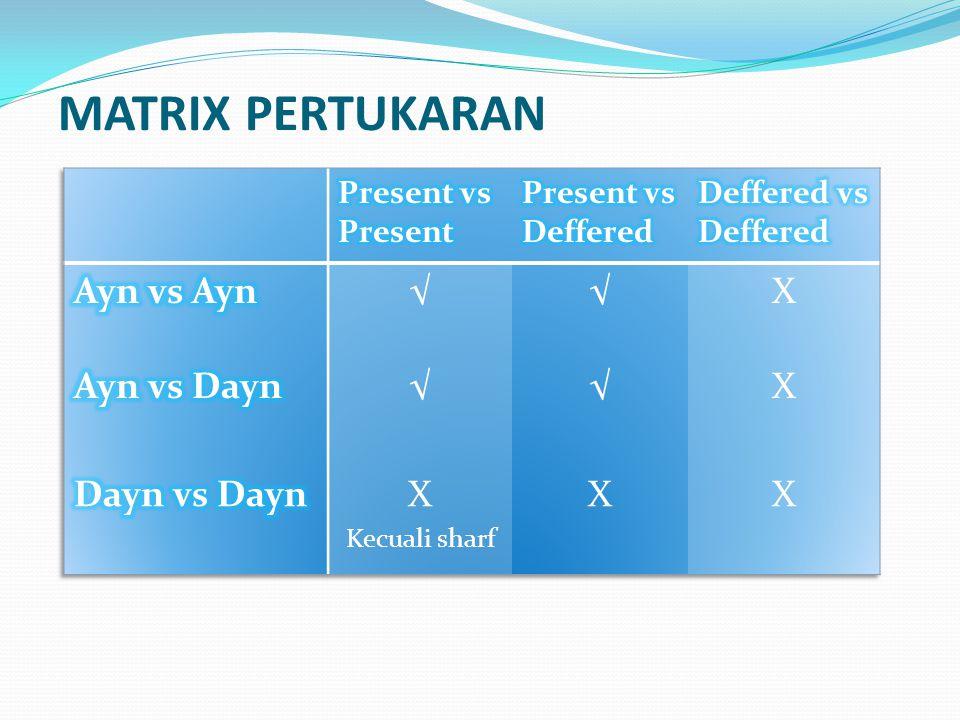 MATRIX PERTUKARAN Ayn vs Ayn √ X Ayn vs Dayn Dayn vs Dayn