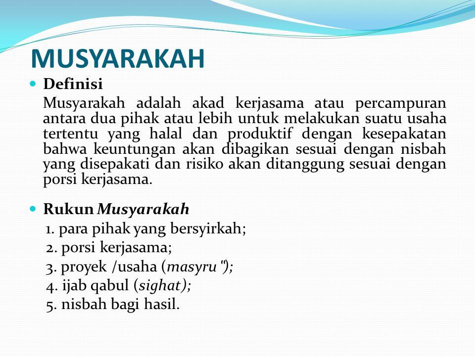 MUSYARAKAH Definisi.