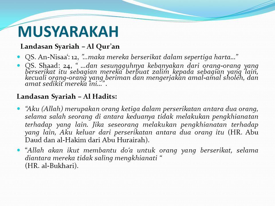 MUSYARAKAH Landasan Syariah – Al Qur'an