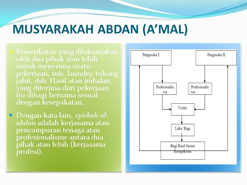 MUSYARAKAH ABDAN (A'MAL)