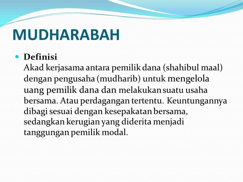 MUDHARABAH Definisi.