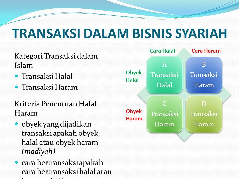 TRANSAKSI DALAM BISNIS SYARIAH