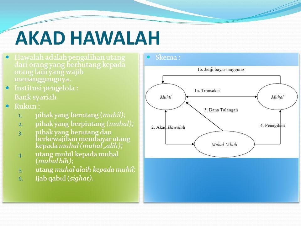 AKAD HAWALAH Hawalah adalah pengalihan utang dari orang yang berhutang kepada orang lain yang wajib menanggungnya.