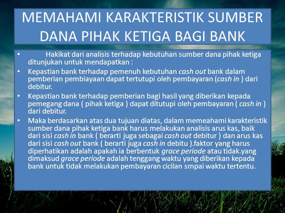 MEMAHAMI KARAKTERISTIK SUMBER DANA PIHAK KETIGA BAGI BANK