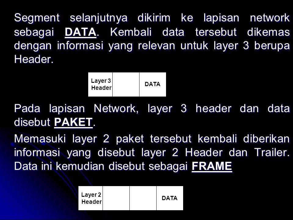 Segment selanjutnya dikirim ke lapisan network sebagai DATA