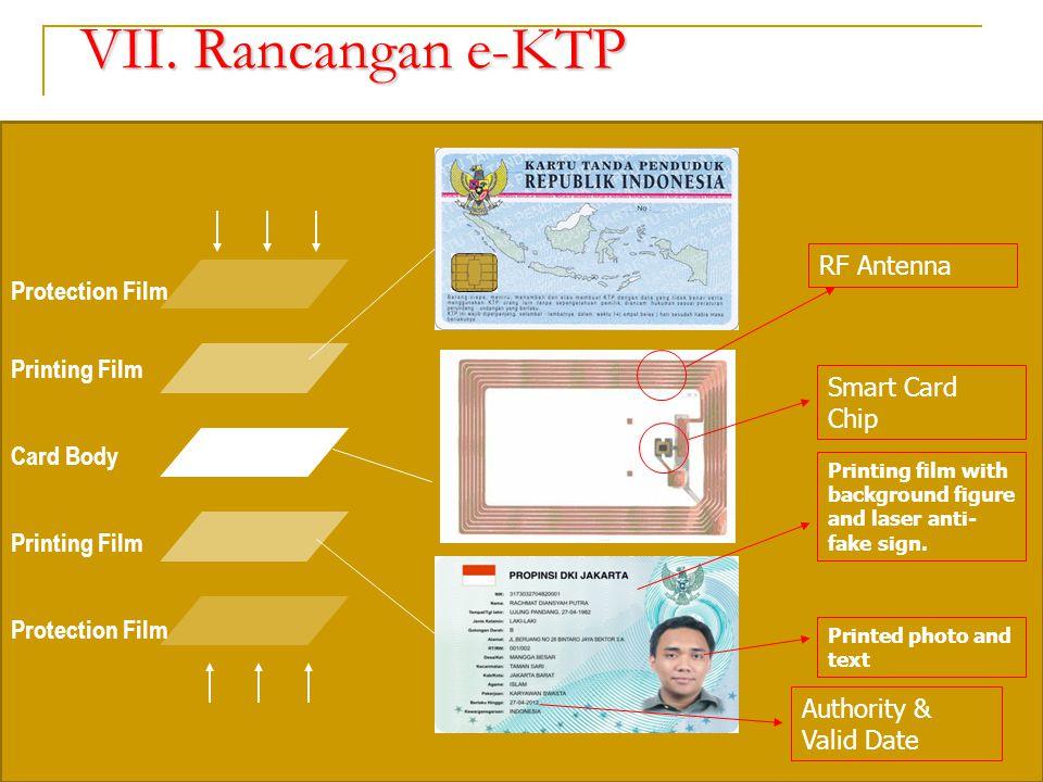 VII. Rancangan e-KTP RF Antenna Protection Film Printing Film