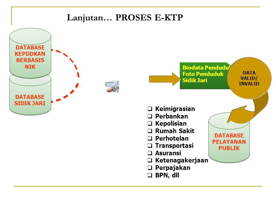 Lanjutan… PROSES E-KTP