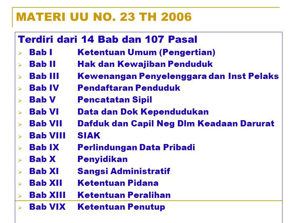 MATERI UU NO. 23 TH 2006 Terdiri dari 14 Bab dan 107 Pasal