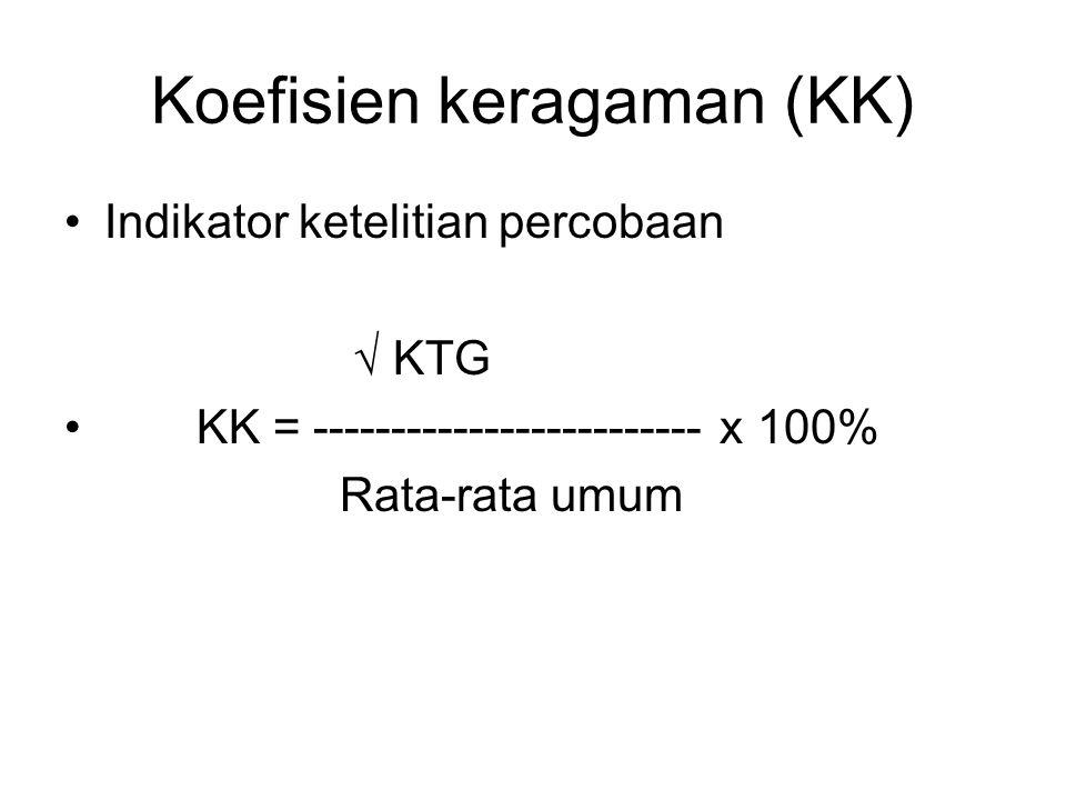 Koefisien keragaman (KK)