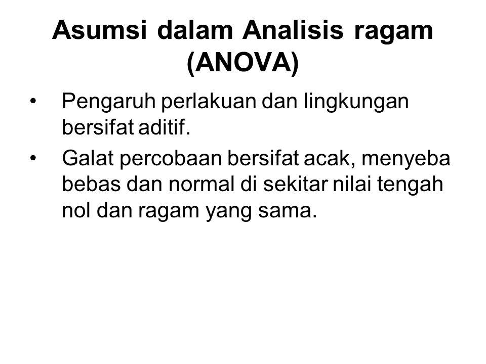 Asumsi dalam Analisis ragam (ANOVA)