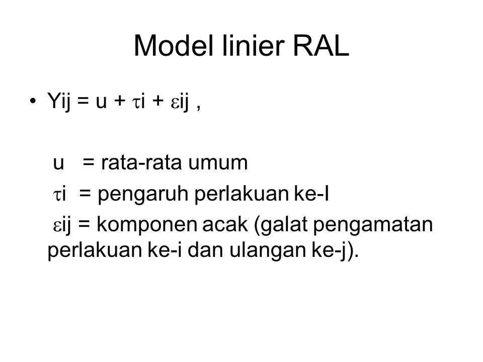Model linier RAL Yij = u + i + ij , u = rata-rata umum