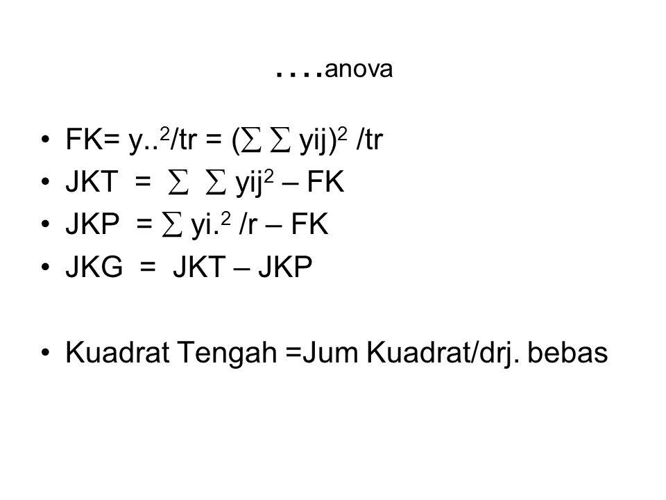 ….anova FK= y..2/tr = (  yij)2 /tr JKT =   yij2 – FK