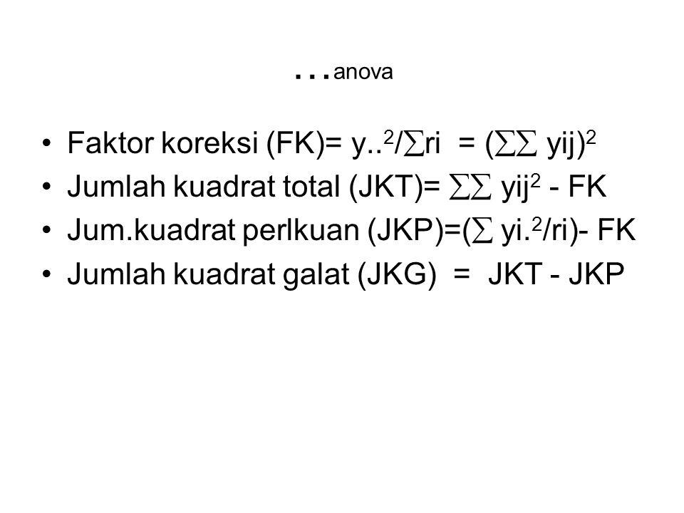 …anova Faktor koreksi (FK)= y..2/ri = ( yij)2