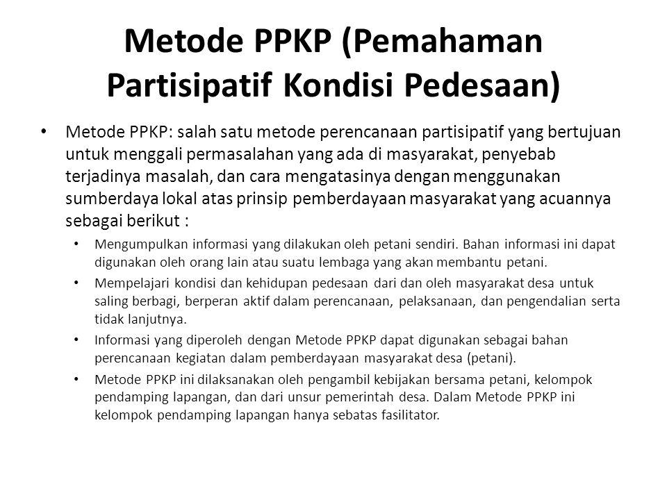 Metode PPKP (Pemahaman Partisipatif Kondisi Pedesaan)