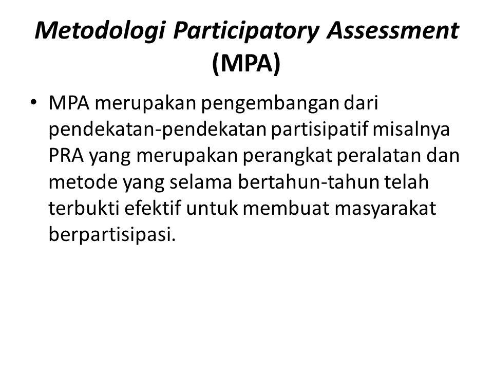 Metodologi Participatory Assessment (MPA)