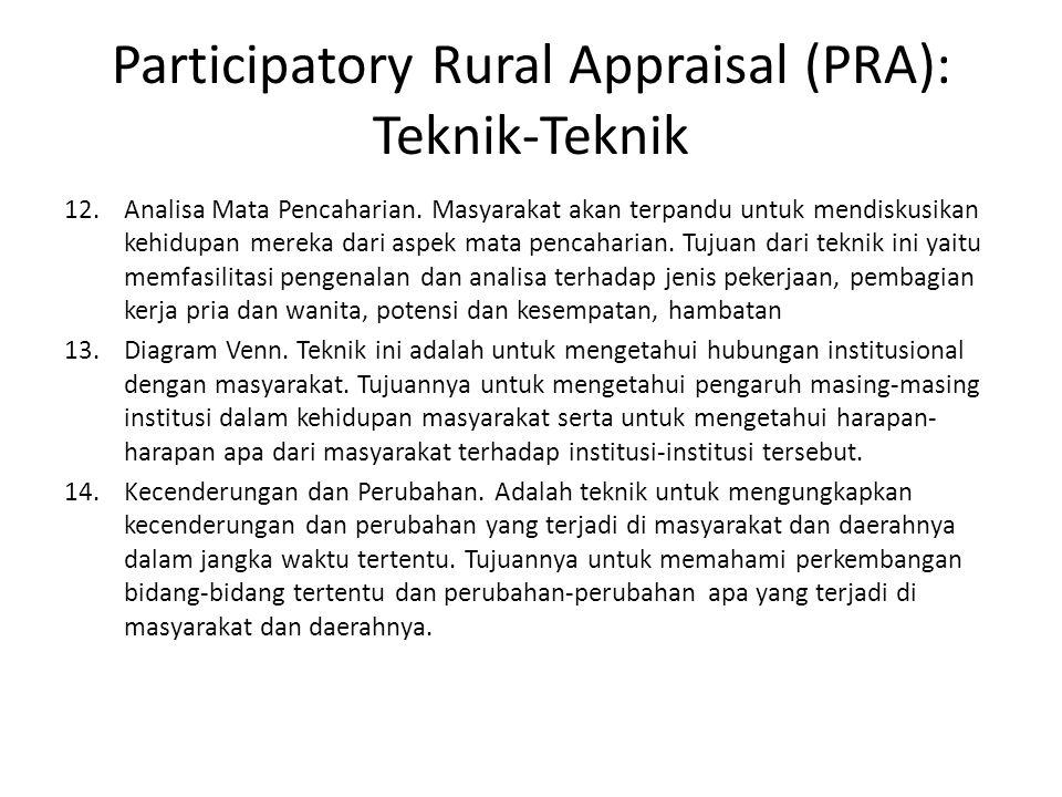 Participatory Rural Appraisal (PRA): Teknik-Teknik