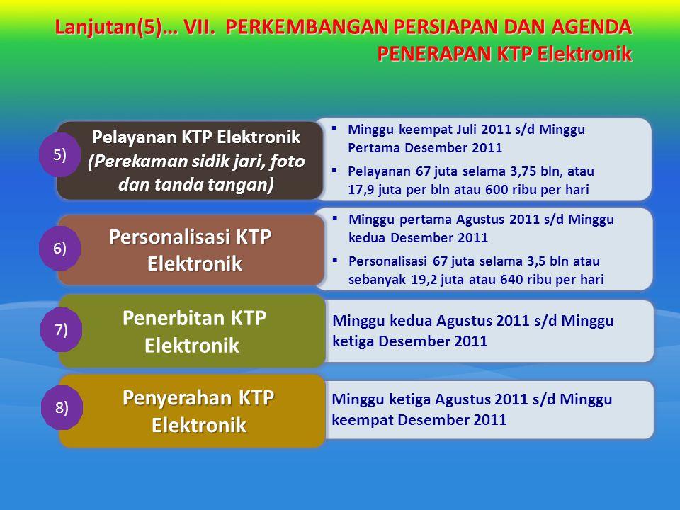 Personalisasi KTP Elektronik